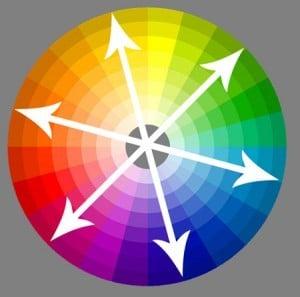 roue couleur complémentaires